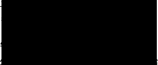 三浦工業株式会社 ミウラート・ヴィレッジ 学芸員 上岡千恵(うえおか ちさと) 愛媛大学教育学部造形芸術コース(デザイン専攻)卒業